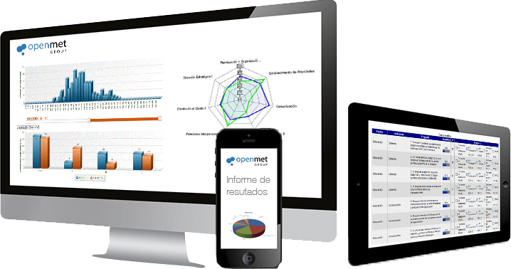 software satisfacción de clientes